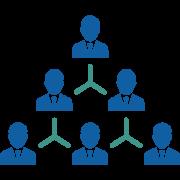 Organigramme des sociétés - Prospection
